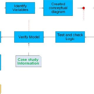 Sentiment analysis data mining research papers
